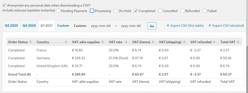 VAT reporting summary